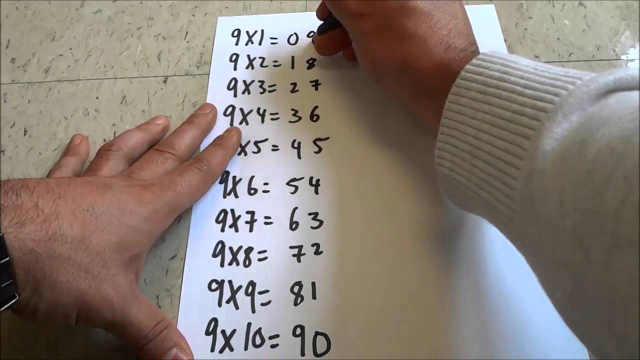 Easy Way To Learn 9 Times Tables | Brokeasshome.com