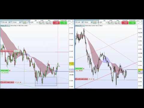 Scalping in diretta su Dow Jones e Dax - Giancarlo Prisco