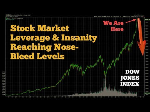 Stock Market Insanity Reaching Nose-Bleed Levels
