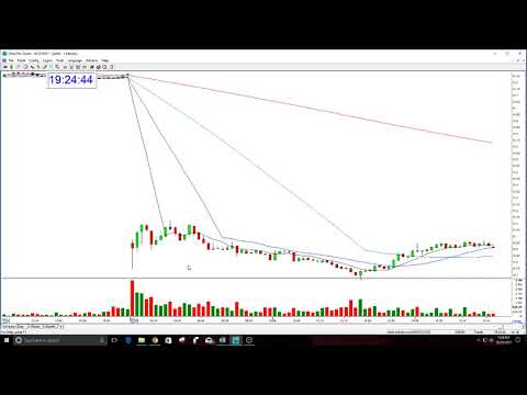 AMD STOCK SWOOSH SHOW PLAY OF THE DAY 10-25-2017