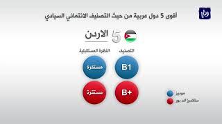 فوربس .. الأردن بين أقوى 5 دول في التصنيف الائتماني السيادي - (28-3-2018)