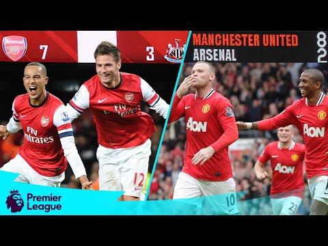 Highest-scoring Premier League Matches