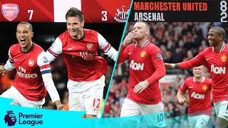 Highest-scoring Premier League Matches
