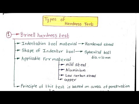 LECTURE 1 4 | HARDNESS TESTS | CHAPTER 1 | FUNDAMENTALS OF