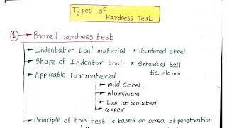 TYPES OF HARDNESS TEST / HARDNESS