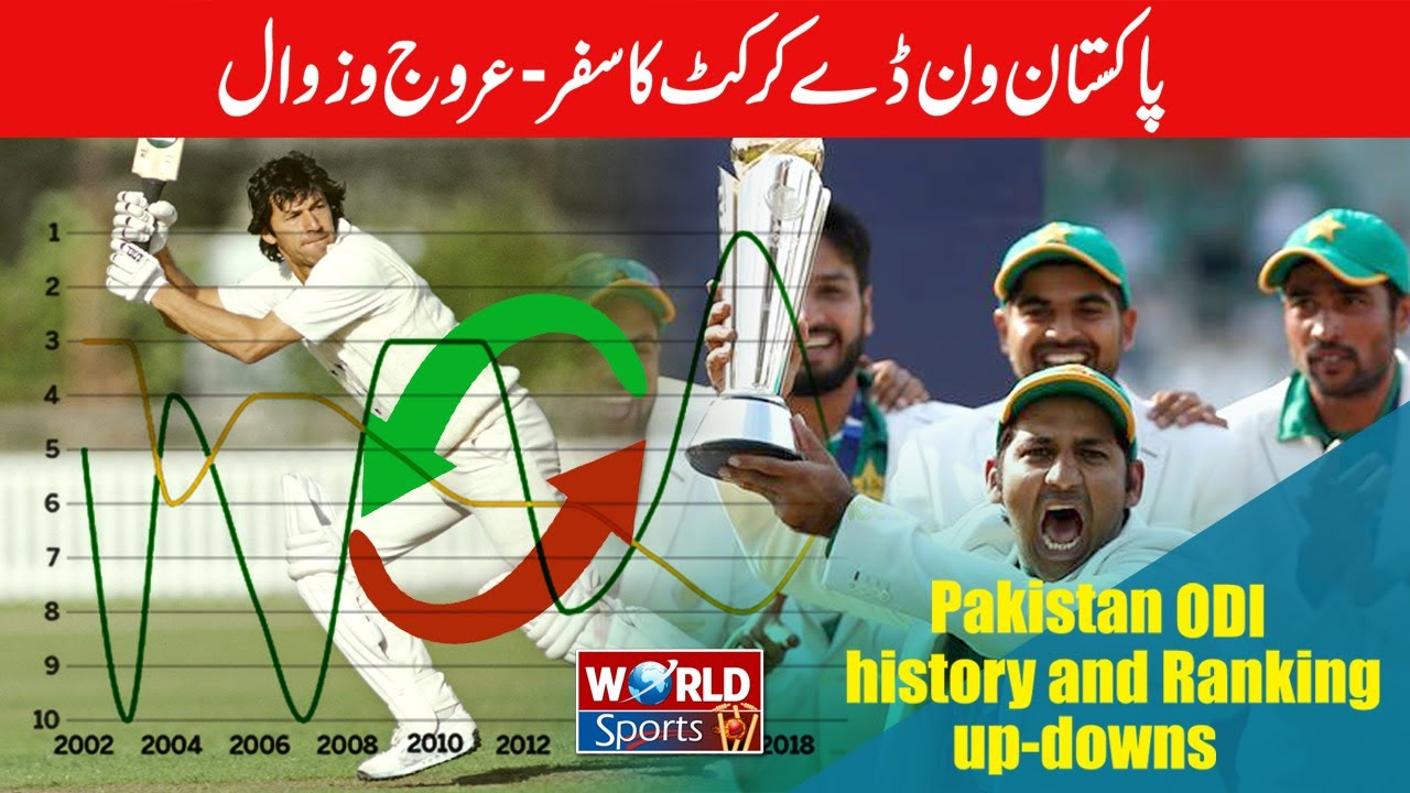 Pakistan ODI cricket history   Pakistan's results and ranking up-downs   Pakistan Cricket