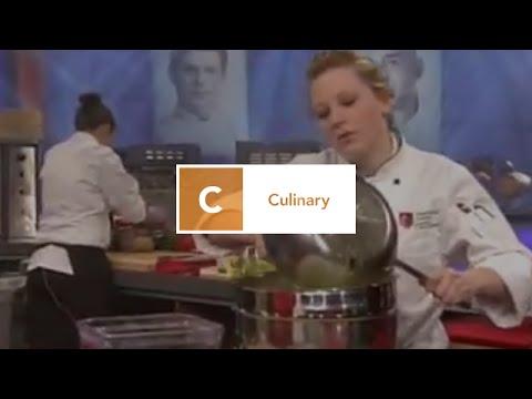 Art Institute Students Make History on Iron Chef America
