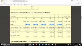 ANOVA using Online Calculator