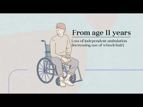 Download The Natural History of DMD (Duchenne Muscular Dystrophy)