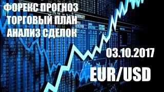 Forex стратегия Multi-Zone - Прогноз по паре EUR/USD на 03.10.2017