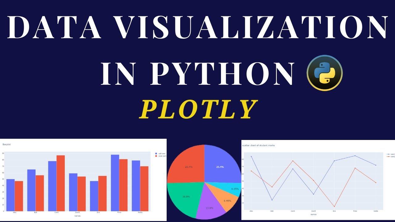 Data Visualization in Python using Plotly