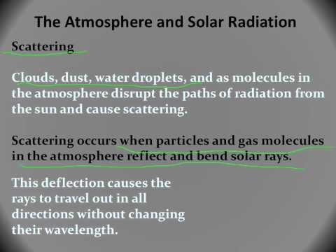 Unit 9 - Lecture 3: Solar Radiation