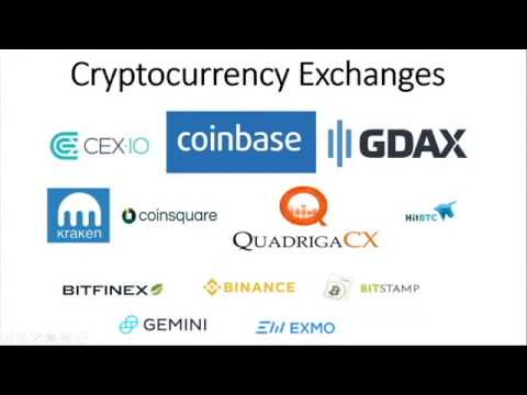 cryptocurrency exchanges that accept credit cards