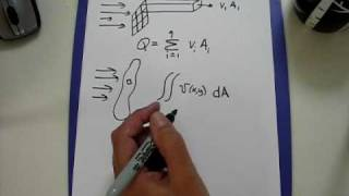 Calculating Flow Rate from Velocity Profile