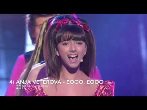 Macedonia in Junior Eurovision: My top 12 (2003 - 2016)