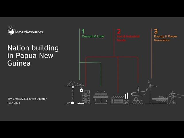 Gold Coast Investment Showcase - June 2021
