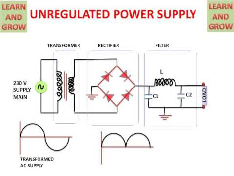 unregulated power supply learn and grow youtube rh youtube com Power Supply Schematic 12 Volt DC Power Supply