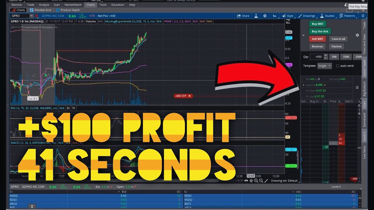 Best live stock trading room