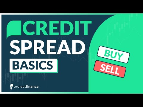 Credit Spread Options Strategies Explained (Guide w/ Examples) - YouTube