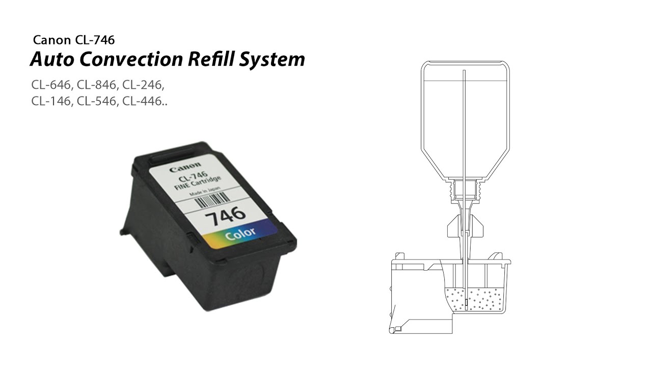 How to Refill Canon PG-510 Black Ink Cartridge - YouTube