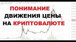 Криптовалюты.Понимание Движения Цены. Обучение Трейдингу(биткоин, форекс,стратегия).