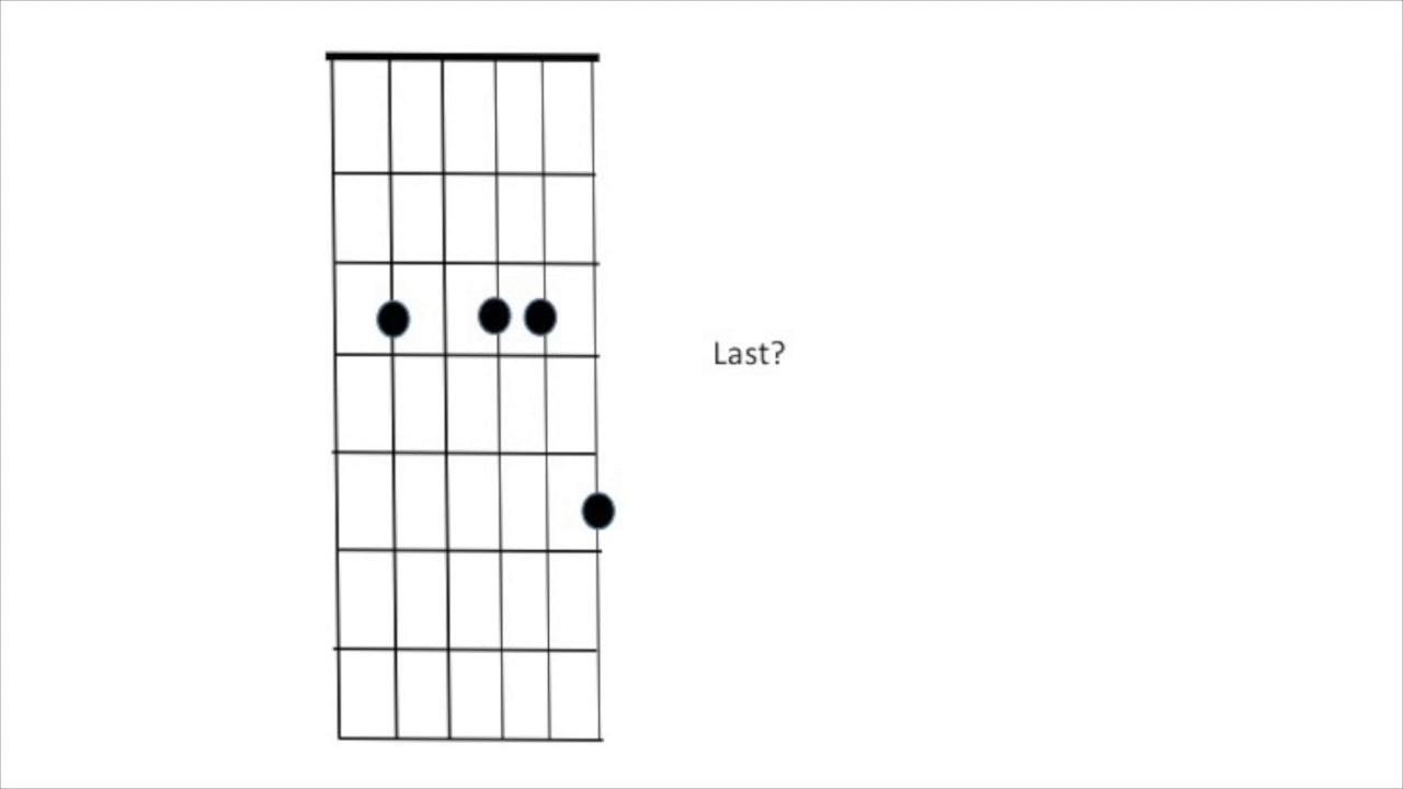A Foggy Day Guitar Chord Melody Solo Youtube