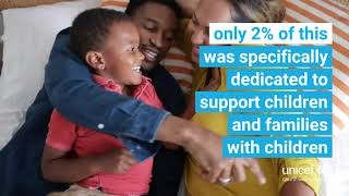 Supporting Families and Children Beyond #COVID19: #SocialProtection in High Income Countries