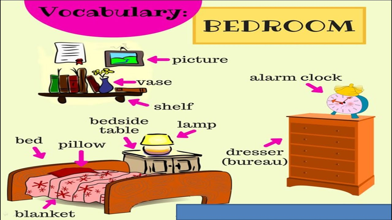Learn English Learning For Children Bedroom Vocabulary