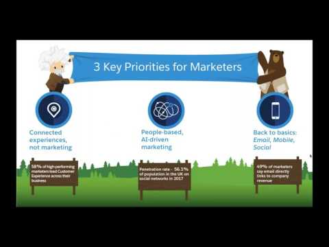 Recorded Webinar: How To Engage with Customers Through a Seamless Marketing Experience