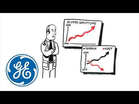 GE Healthcare's approach to payer provider convergence