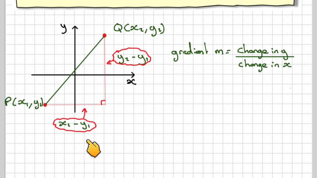 Precalculus General Formula For Gradient Between Two Points