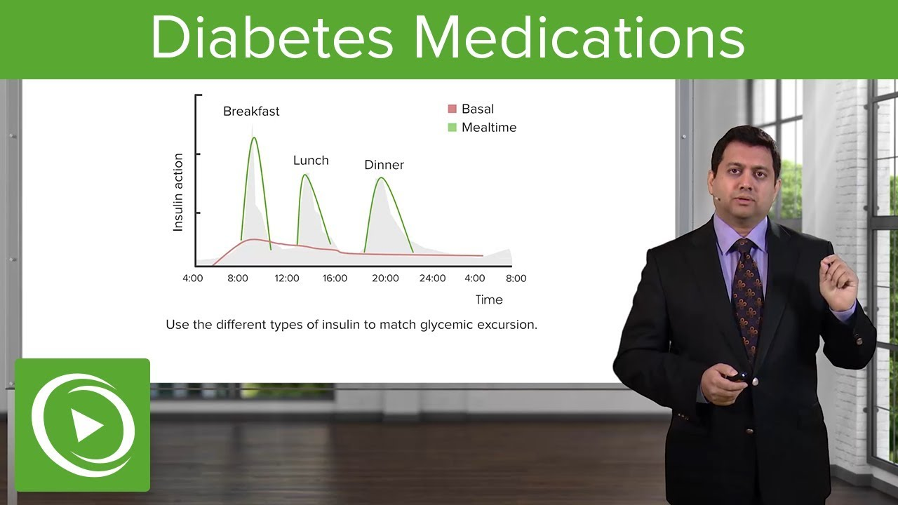 Diabetes Medications – Pharmacology | Lecturio