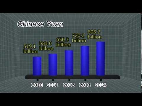 China's military budget sees another year of double-digit growth