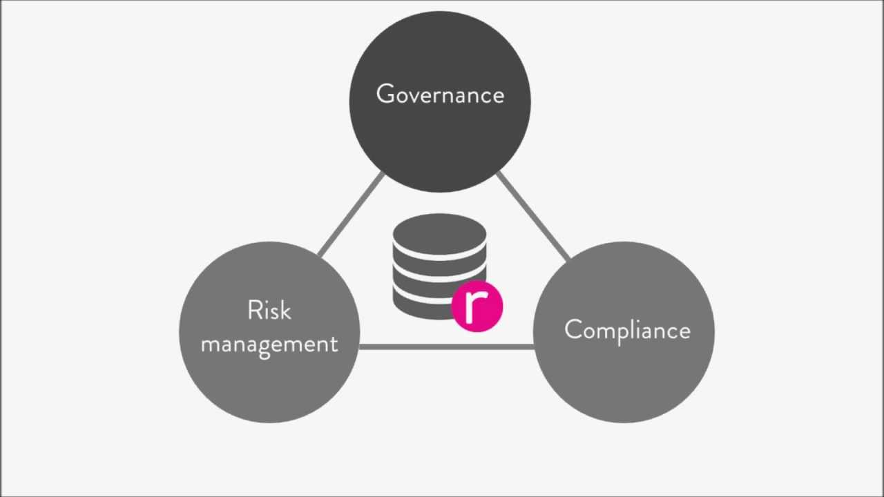 governance risk and compliance youtube