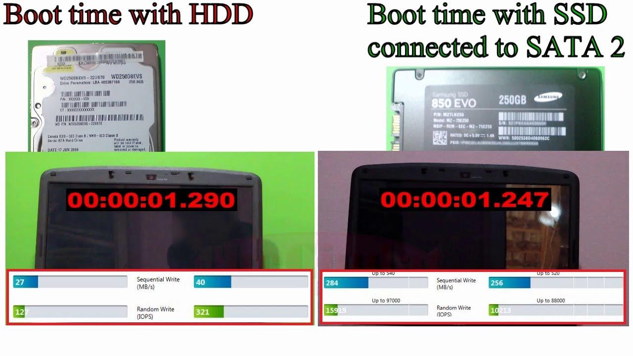 Samsung 850 Evo Sata3 To Sata2 Speed Test Youtube