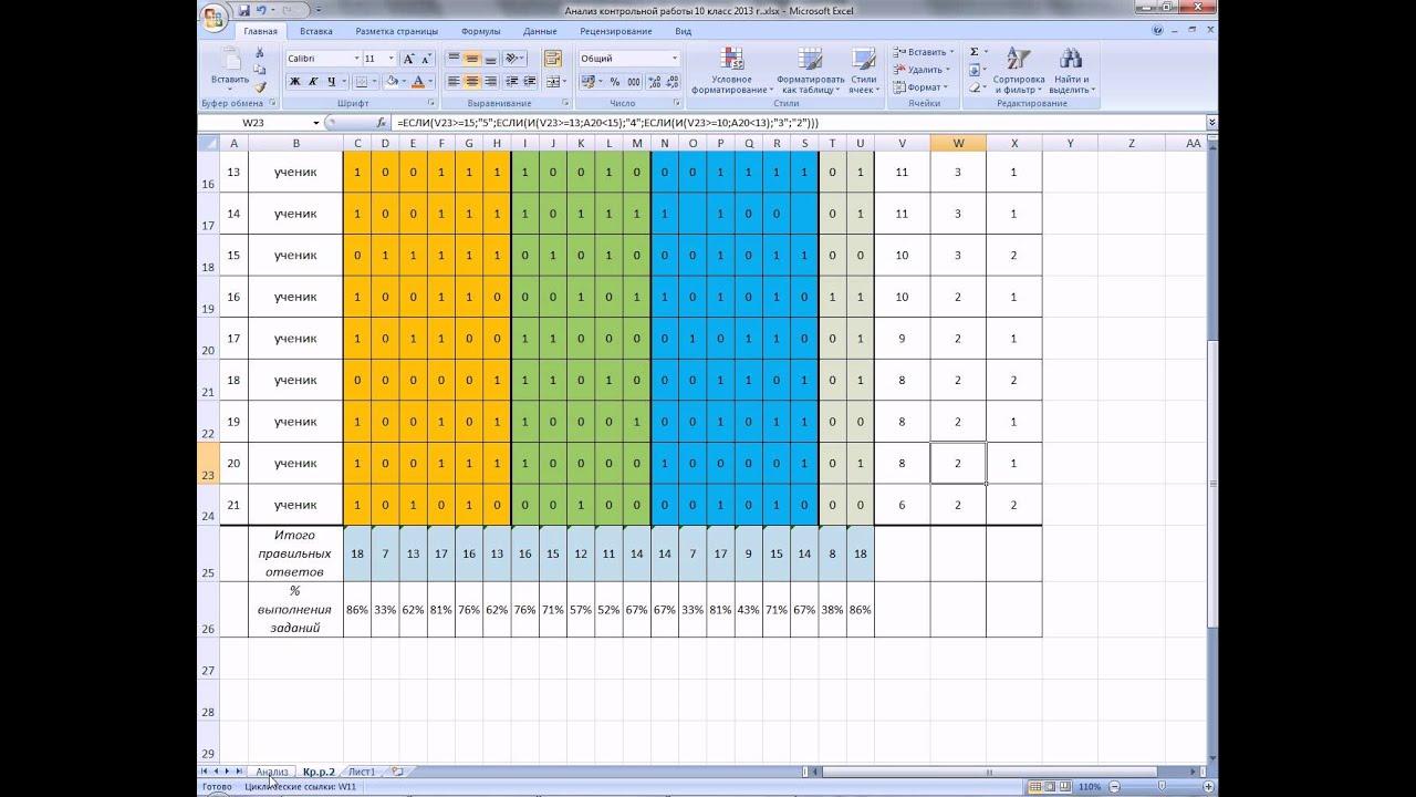 ms office excel Урок Пример анализа контрольной работы  Пример анализа контрольной работы
