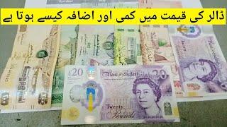 Iraqi Dinar Exchange Rate | 16 Nove ,2020 | US Dollar Exchange Rates | Iqd,usd, sar,aed,uae,inr