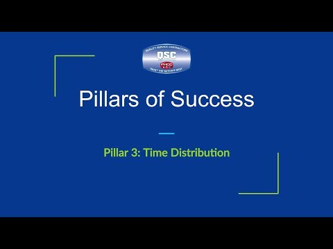 Pillar Three: Time Distribution thumbnail