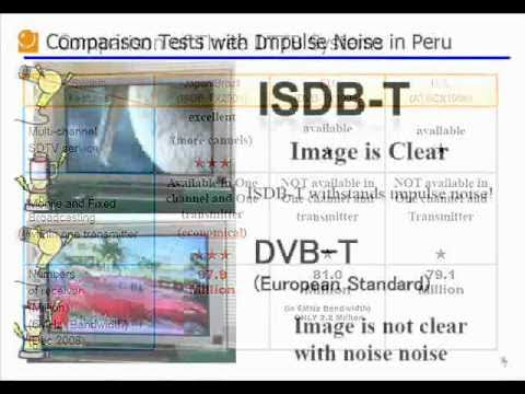 Advantages of ISDB-T Philippines Adopted Digital TV Broadcasting