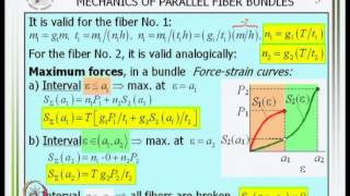 Mod-01 Lec-03 Compression of Fibrous Assemblies