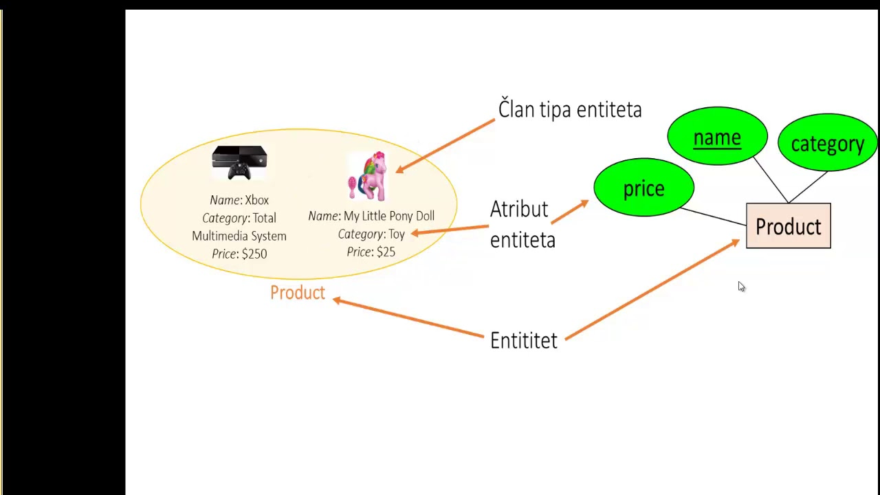 small resolution of er dijagram