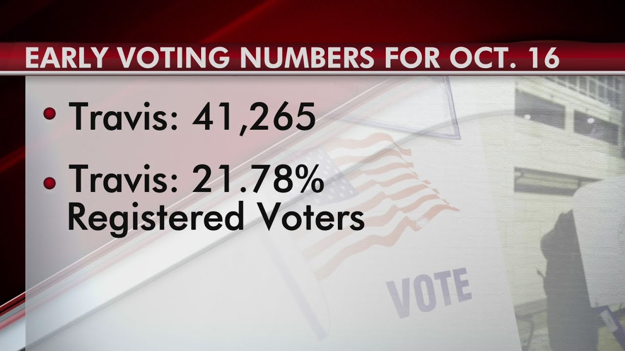 Travis County breaks record for highest single-day early-voting turnout