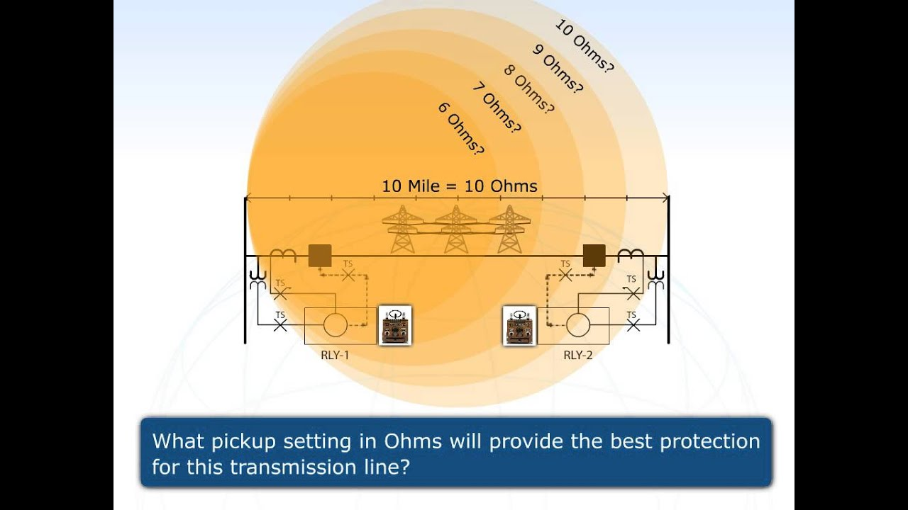 Transmission Line Protection (21)