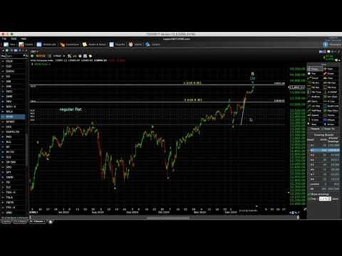 NYSE top Dec 21, 2019