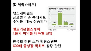 [K-제약바이오]헬스케어펀드글로벌 이슈 속에서도수익률 …