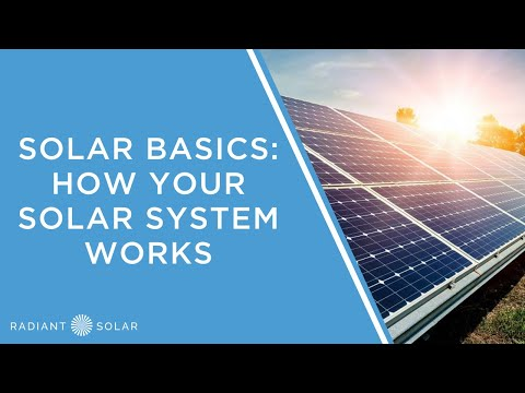 Solar Basics: How Your Solar System Works // Radiant Solar