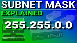 Subnet Mask  Explained