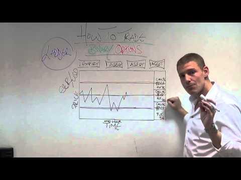 TechFinancials Ladder Options - Forex, CFDs, Binary