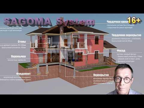 Применение BIM технологий - Sagoma system