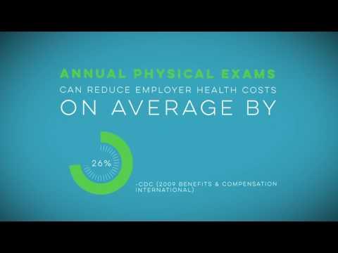 Employer Wellness Program Benefits